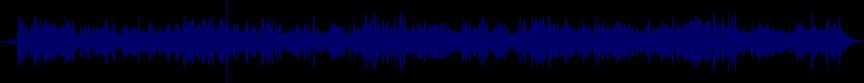 waveform of track #58133