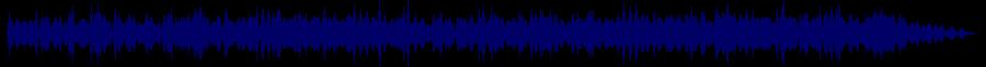 waveform of track #58137