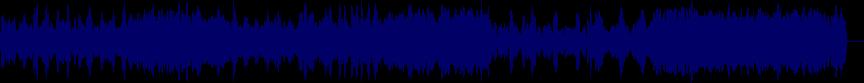 waveform of track #58138