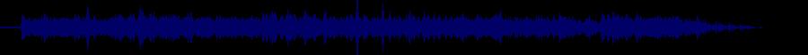waveform of track #58139