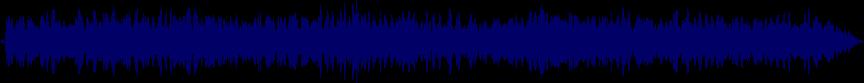 waveform of track #58171