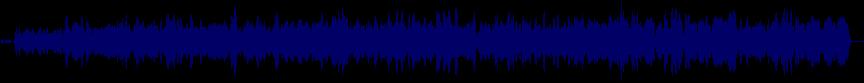 waveform of track #58179