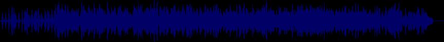 waveform of track #58186