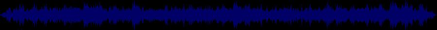 waveform of track #58190