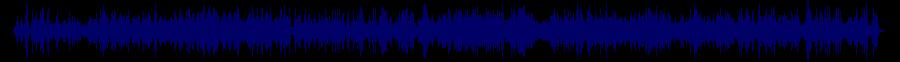 waveform of track #58204