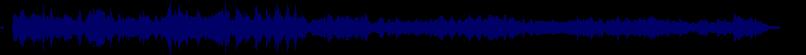waveform of track #58232