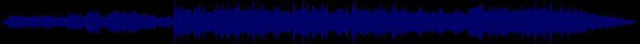 waveform of track #58236
