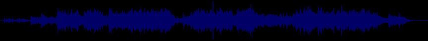 waveform of track #58247