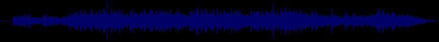 waveform of track #58251