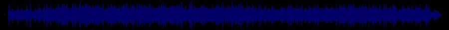 waveform of track #58255