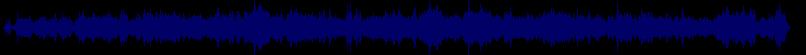 waveform of track #58260