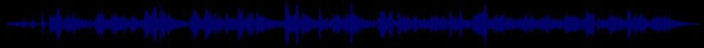 waveform of track #58274