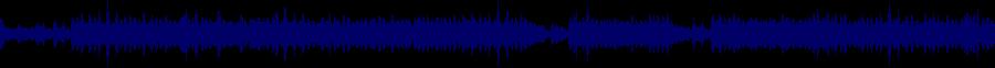 waveform of track #58295