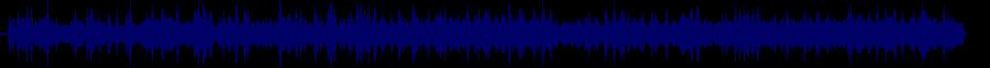 waveform of track #58298