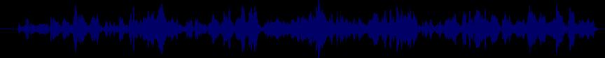 waveform of track #58304