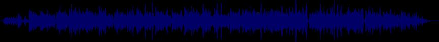 waveform of track #58311
