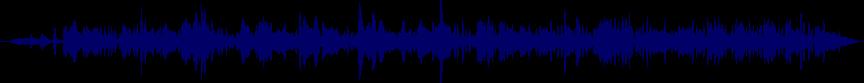 waveform of track #58315