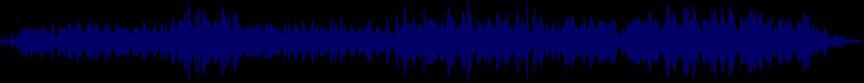 waveform of track #58316
