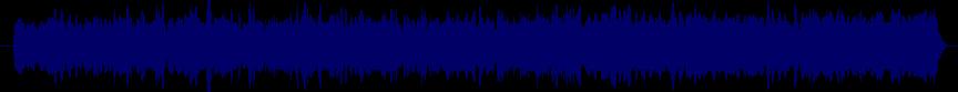 waveform of track #58320