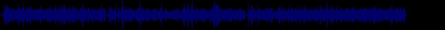waveform of track #58383