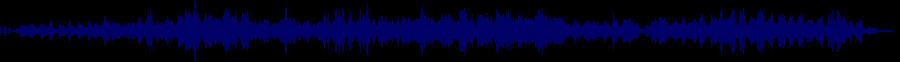 waveform of track #58384