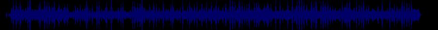 waveform of track #58385