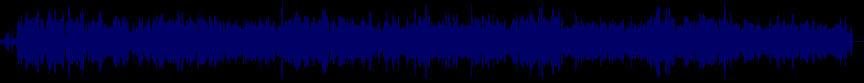 waveform of track #58393