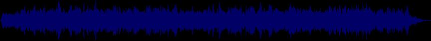 waveform of track #58415