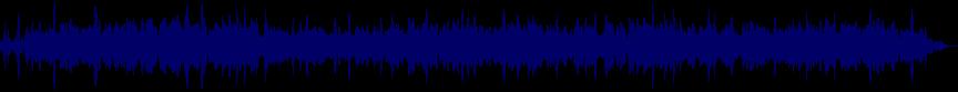 waveform of track #58429