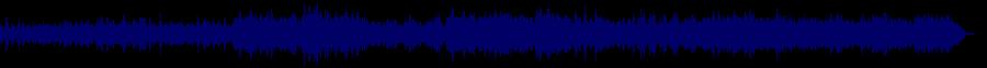 waveform of track #58459