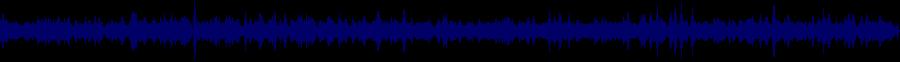 waveform of track #58468