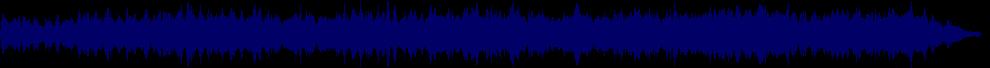 waveform of track #58476