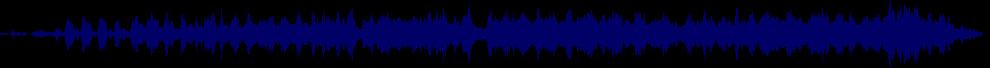 waveform of track #58478