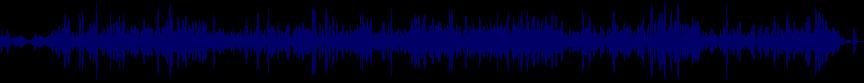 waveform of track #58481