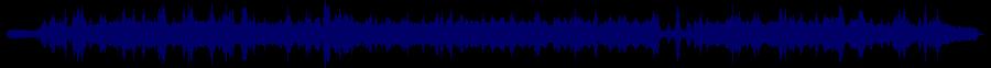 waveform of track #58504