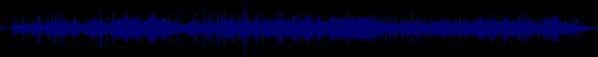 waveform of track #58512