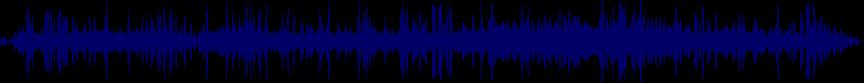 waveform of track #58535