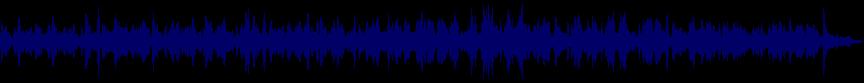 waveform of track #58559