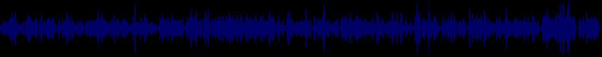 waveform of track #58573