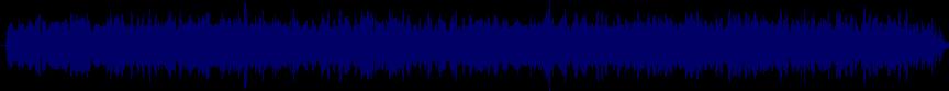 waveform of track #58597