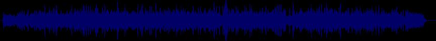 waveform of track #58600