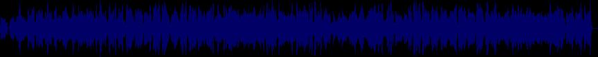 waveform of track #58628