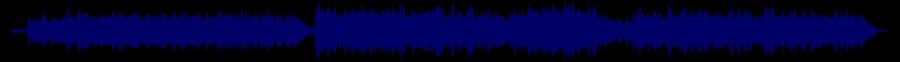 waveform of track #58641