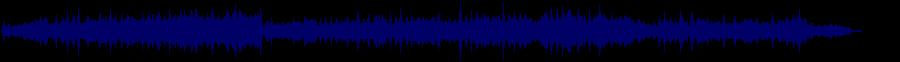 waveform of track #58647