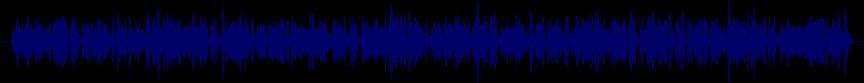 waveform of track #58652