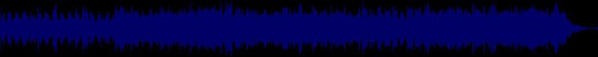 waveform of track #58655