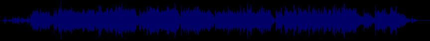 waveform of track #58677