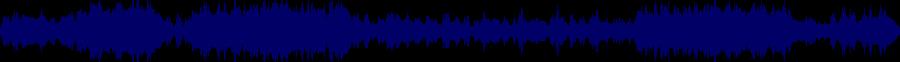waveform of track #58689