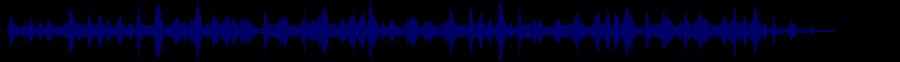 waveform of track #58699