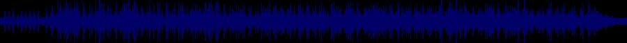 waveform of track #58722